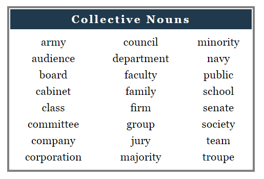 Collective nouns, Grammar